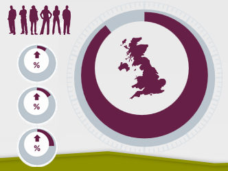 Latest RAJAR figures reveal interesting trends across the UK